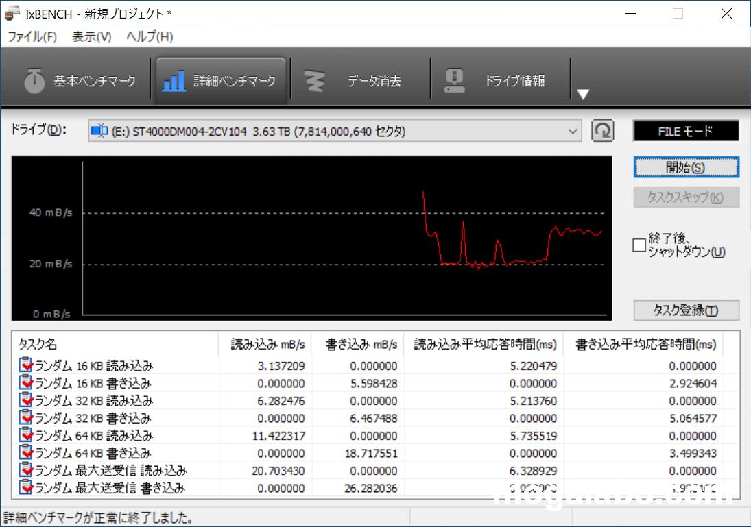 TxBENCH(詳細ベンチマーク)※ST4000DM004(SMR)